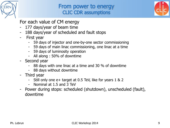 From power to energy