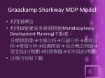 graaskamp sharkway mdp model