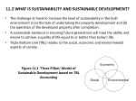 11 2 what is sustainability and sustainable development