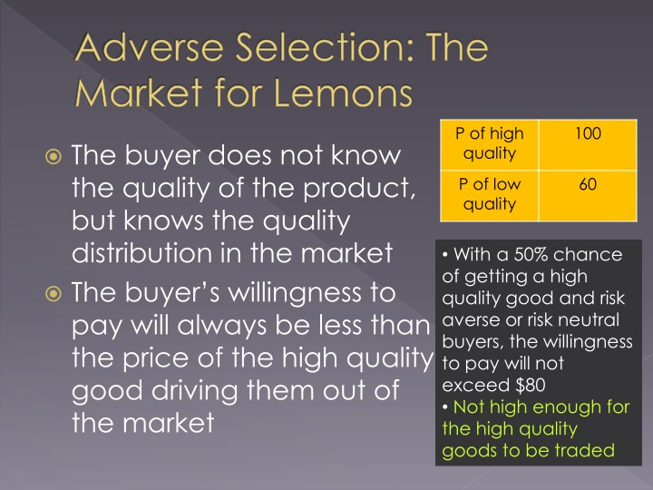 the market for lemons essay The market for lemons: quality uncertainty and the market mechanism george akerlof the quarterly journal of economics, 1970, vol 84, issue 3, 488-500  abstract: i introduction, 488.