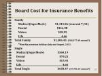 board cost for insurance benefits
