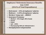 employees retirement insurance benefits line 3 020 20 6 of total expenditures