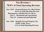 tax revenue 70 8 of total operating revenue