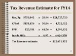 tax revenue estimate for fy14