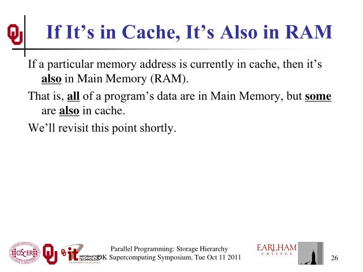 If It's in Cache, It's Also in RAM
