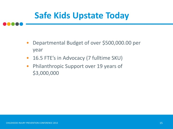 Safe Kids Upstate Today