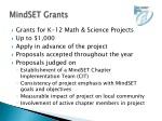 mindset grants