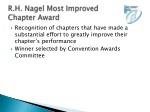 r h nagel most improved chapter award