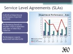 service level agreements slas