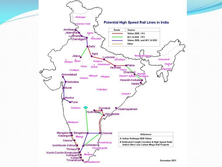 High speed rail corridor