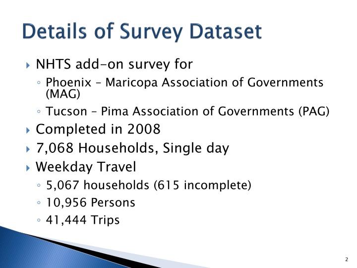 Details of survey dataset