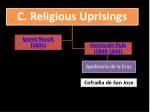 c religious uprisings