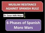 muslim resitance against spanish rule