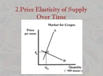 2 price elasticity of supply over time