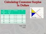calculating consumer surplus in dollars