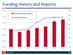 funding history and reports