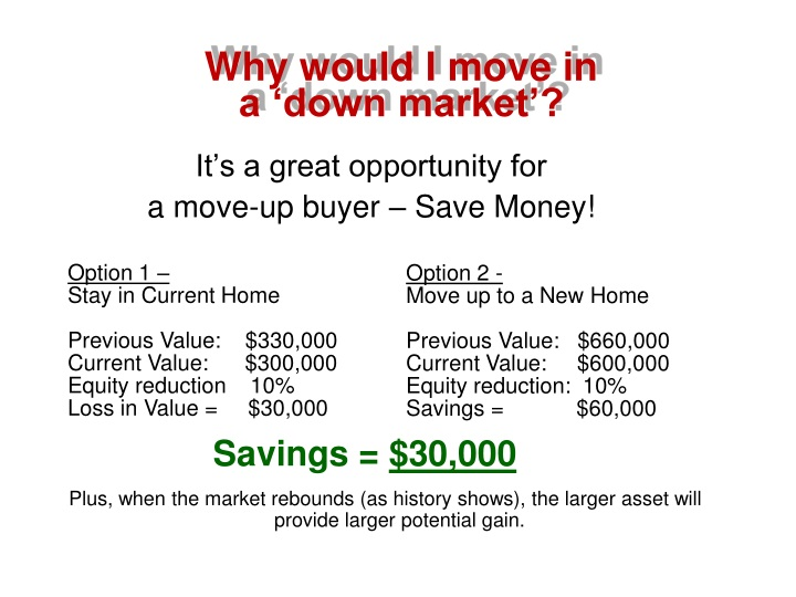 Why would I move in                  a 'down market'?