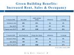 green building benefits increased rent sales occupancy