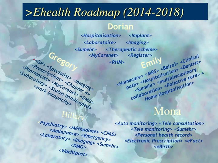 Ehealth roadmap 2014 2018