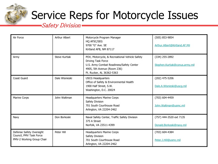 Service Reps for Motorcycle Issues