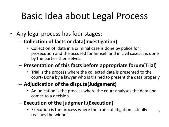 Basic Idea about Legal Process