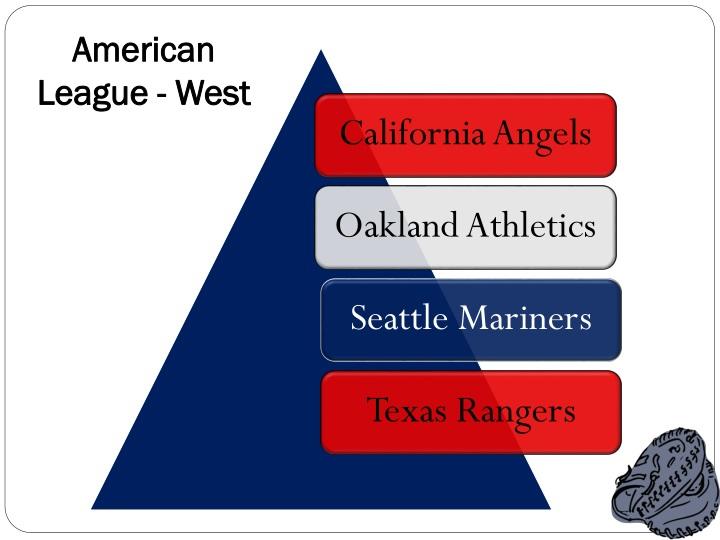 American League - West