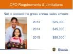 cfo requirements limitations