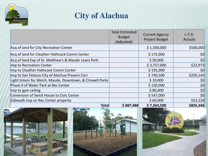 City of Alachua