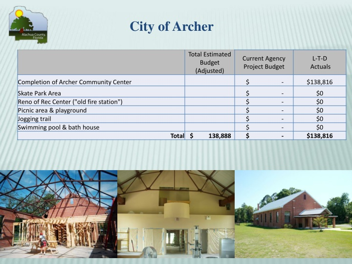 City of Archer