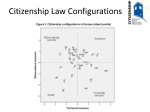 citizenship l aw configurations