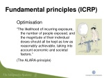 fundamental principles icrp 2
