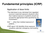 fundamental principles icrp 3