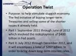 operation twist