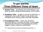 to get started three different views of islam