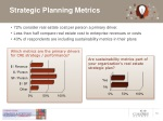 strategic planning metrics