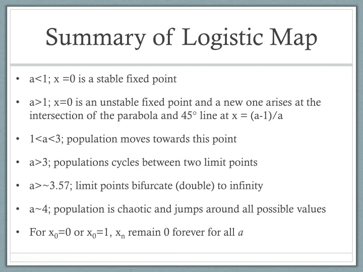 Summary of Logistic Map