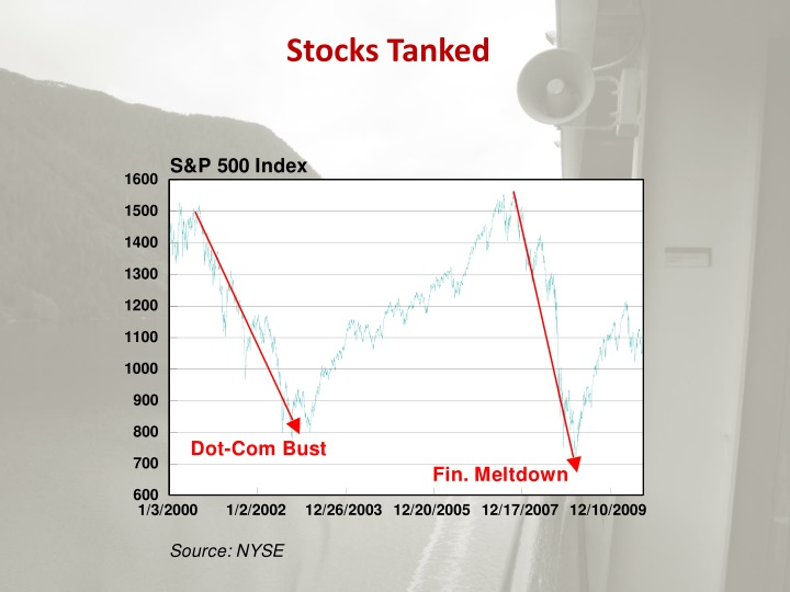 Stocks Tanked