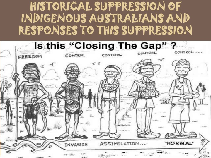 historical suppression of indigenous australians and responses to this suppression n.