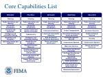 core capabilities list