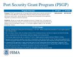 port security grant program psgp