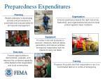 preparedness expenditures