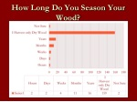 how long do you season your wood