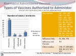 pharmacist administered vaccines types of vaccines authorized to administer