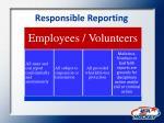 responsible reporting