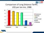 comparison of long distance tariffs us per ton km 1988
