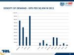 density of demand gpd per sq km in 2011