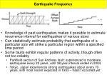earthquake frequency