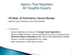 agency that regulates all tangible exports