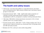 the health and safety issues