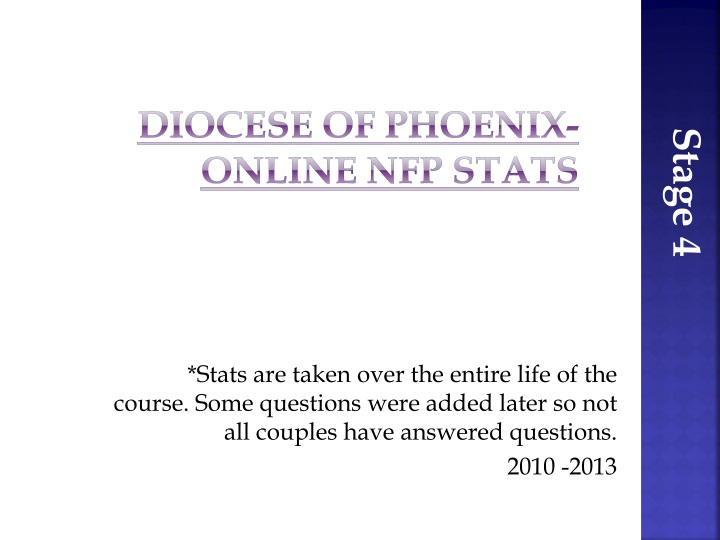 *Stats are taken over the entire life of the course. Some questions were added later so not all couples have answered